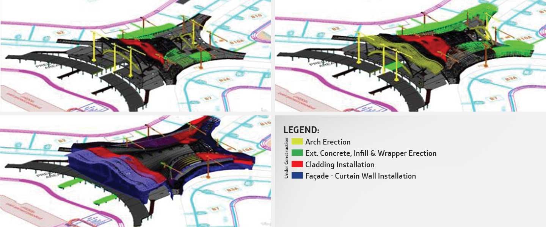 Building Information Modelling - Slide 2